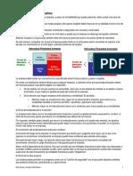 Estructura y Costos Del Pasivo