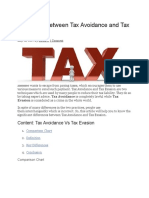 Difference Between Tax Avoidance and Tax Evasion.docx