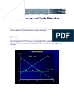 Trade Creation and Trade Diversion.docx