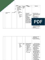 Ncp II Resiko Jatuh (Fix)