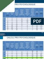P3C3_Prix+psychologique