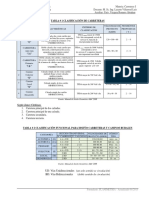 Formulario-PLANIMETRIA