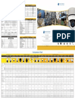 IP Camera Series Four Fold Brochure R06 Lt En