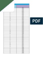unidad 3 Paso 4 –Regresión y correlación lineal simple y Múltiple_Edith_ Roa..xlsx
