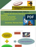 Derecho Internacional Publico .PDF