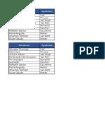 Tabla Datos Pintores (1)