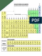 00 - Tabela periódica colorida.pdf