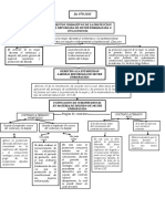 Mapa Conceptual Legislacion sobre sentencia 070 -071 /2013 corte suprema