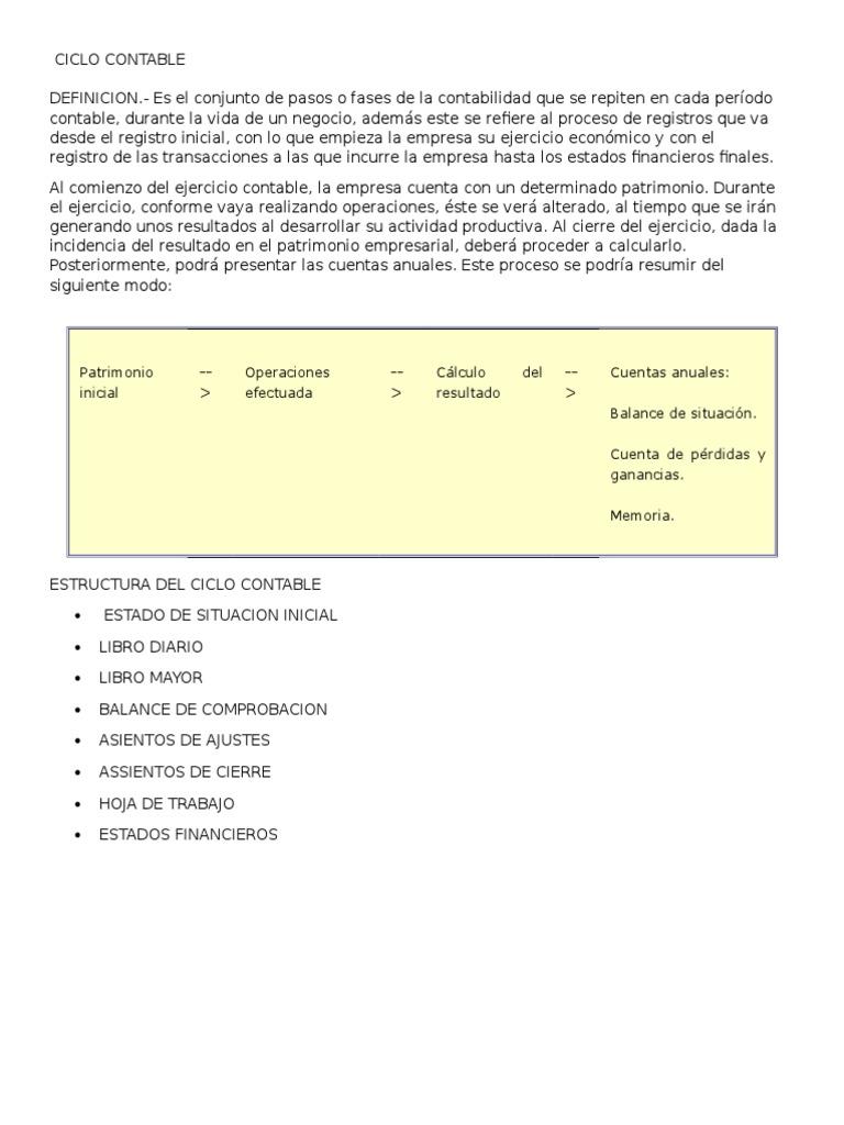 Ciclo Contable Comptabilité Bilan Comptable
