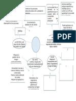 mapa semantico.docx