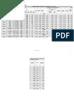 Nota de Serviço Dimensionamento Drenagem N.S.conceição
