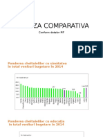 analiza comparativa chelt venituri.pptx