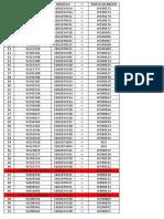 Listado de Cambios de Numeros de Serie Mayo17 W3.pdf