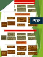 ARBOL DE PROBLEMAS Y OBJETIVOS 32104 PAUL DANTE LOYOLA RAYMUNDO.pptx