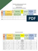 Procedimientos Desarrollo de Analisis Clusters Bietapico (1)Listo
