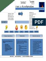 Ulceras Gastricas y Duodenales