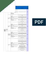 Resumen Evidencias - Fase I - Proyecto 2 - Aprendizaje 3