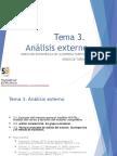 Tema 3 Analisis Externo