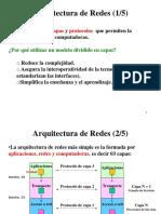2.Arquitectura de Redes