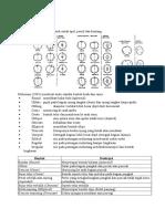 59100_Karakteristik bentuk