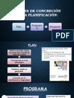 Niveles de Concreción de La Planificación