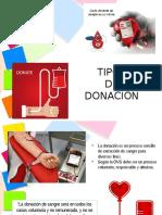 TIPOS DE DONACION.ppt