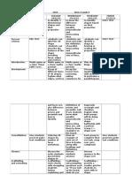 maths unit planner - shapes