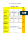 Analisis LK Komparatif Kimia Farma, Kalbe, Indo Farma