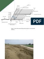 Gambar Geotextile & Geo-membrane