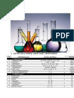 Daftar Nilai Normal Hasil Lab