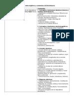 Relación Entre Objetivos y Contenidos de Electrotecnia