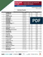 Result list Women U23 - Nove Mesto Na Morave/CZE - 2017 UCI XCO World Cup