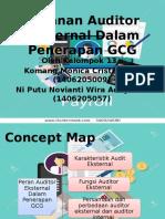 Peranan Auditor Eksternal Dalam Penerapan GCG PPT