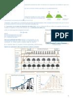 Diseño Agronomico - III