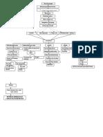 patofisiologi-dispepsia