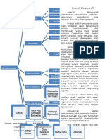FG 5- Sejarah Biogeografi & Biodiversitas