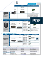 Portfolio of QLogic Fibre Channel and ISCSI HBAs