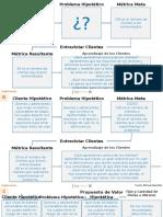 Formatos Clientograma Patricia Ceballos