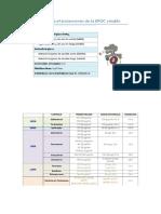 Farmacos b2 -Colinergicos-Corticoide Etc