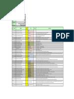 02. Temas de Investigacion Gestion de La Calidad 2015-3