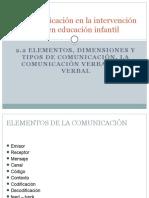 elementosdimensionesytiposdecomunicacion-111017023720-phpapp01