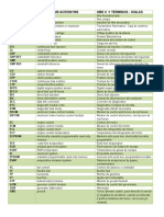 Obd II Terms Acronyms