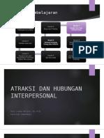 7-Atraksi & Hubungan Interpersonal