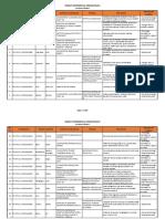 Lista Finala Depunere PED