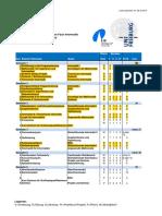 informatik2012_semester.pdf