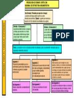 Diagrama Ensayo - Copia