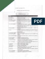 interpretacion de escritura creativa.pdf