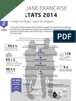 Infographies Resultats 2014 Douane