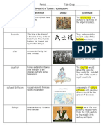 artifactsjapanvocabulary