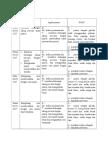 14332_evaluasi Soap Dpd